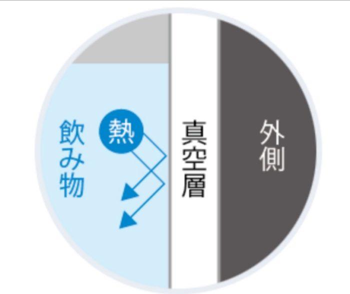 ZOJIRUSHI ホームページ